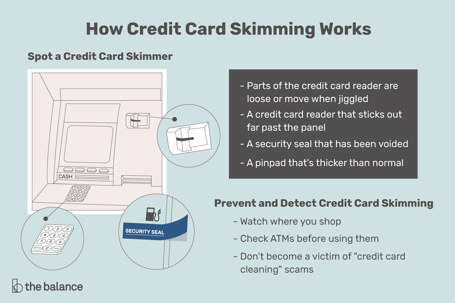 how-credit-card-skimming-works